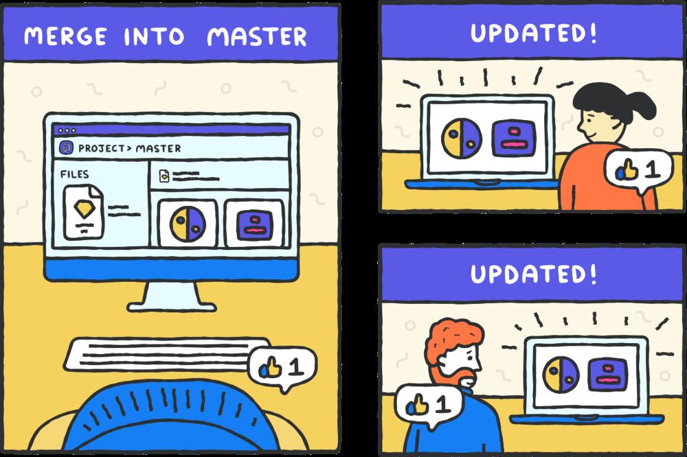 Step 7-illustration footer