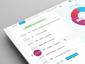 Design UI / UX