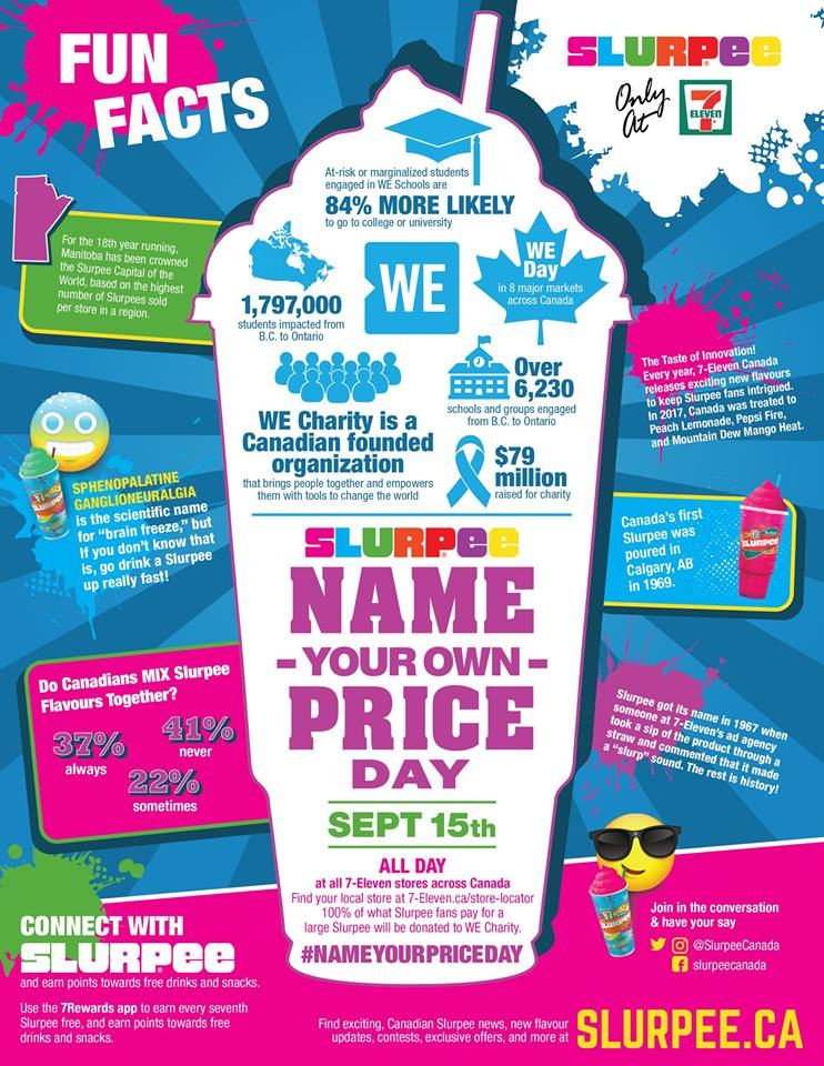 7-Eleven Canada - Slurpee Name Your Own Price Day is Today!