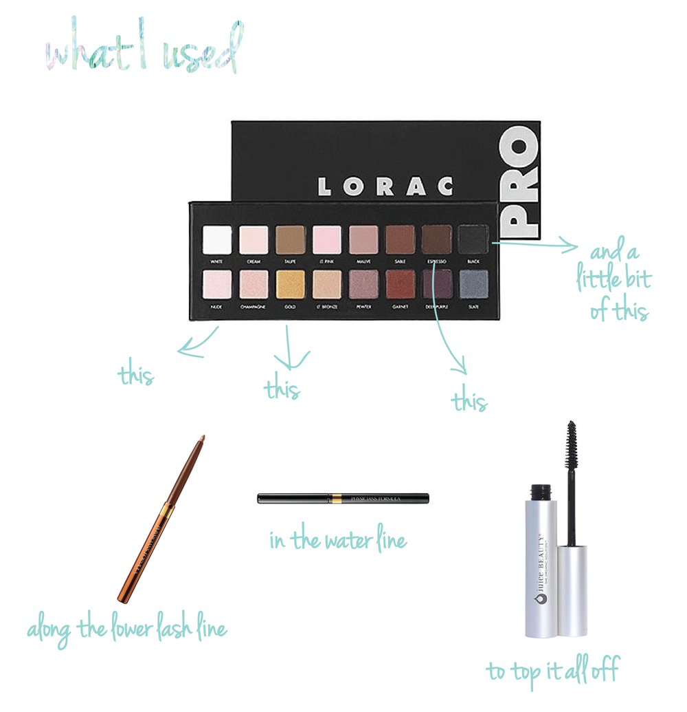 LORAC Pro Palette in Nude, Gold, Espresso, and Black • Physician's Formula Custom Eye Enhancing Eyeliner Trio Nude Collection (bronze and black) • Juice Beauty Mascara
