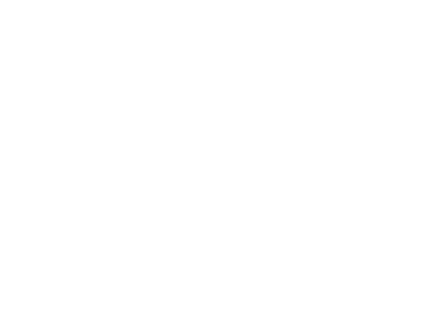 Holistic Health Group Canberra