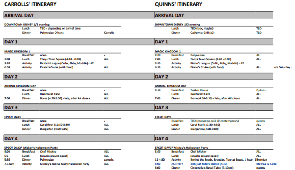 Page one of our dual itinerary for 2013, prior to adding FP+ selections