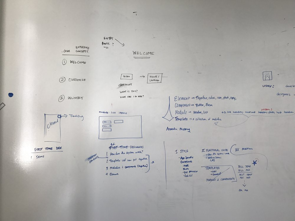It all started with whiteboarding, as always.