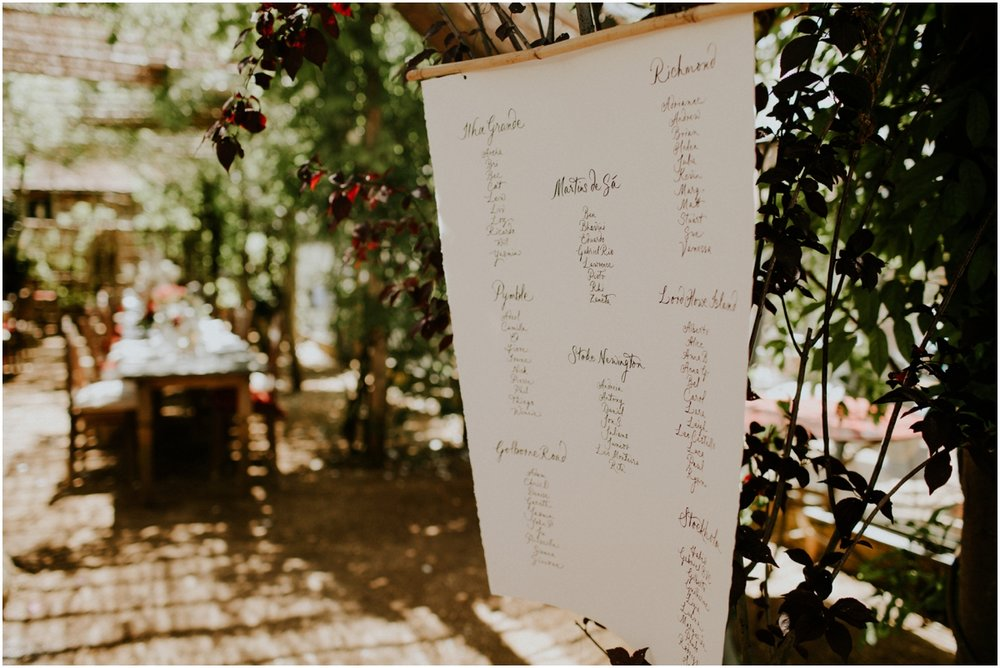 petersham nurseries wedding76.jpg