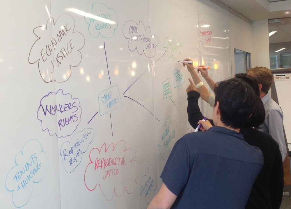 Lab Participants building a mindmap at the first lab convening.
