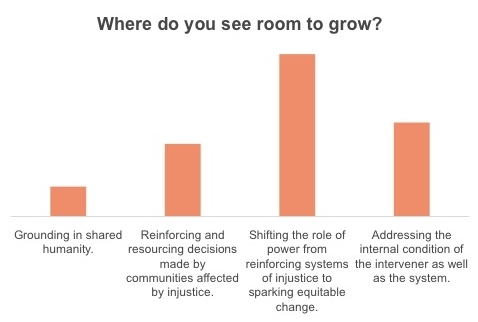 Room to grow.jpg