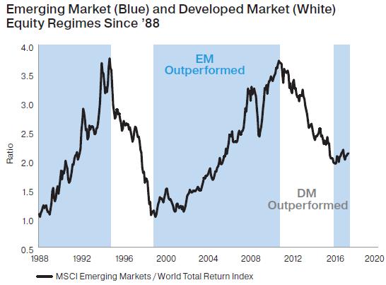 EM vs DM.png