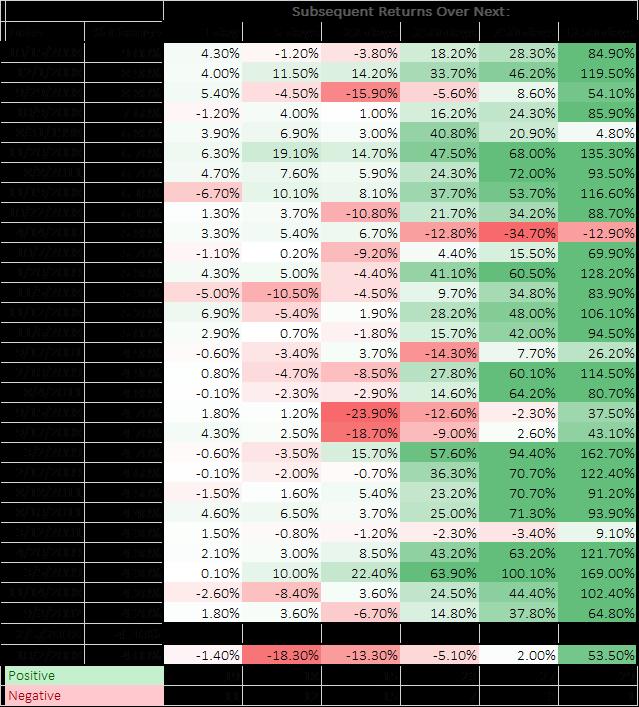 Feb 2018 Volatility 3.PNG