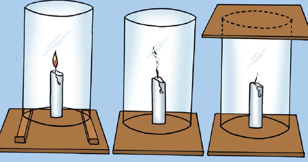 By placing the trivets underneath the bottle the flame can breath so your light will not dwindle. If there is not enough oxygen flow (the two candle images on the right of the photo), the flame will die. (Image: ekShiksha)