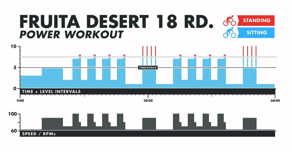 18Rd-Power Info-Graphic.jpg