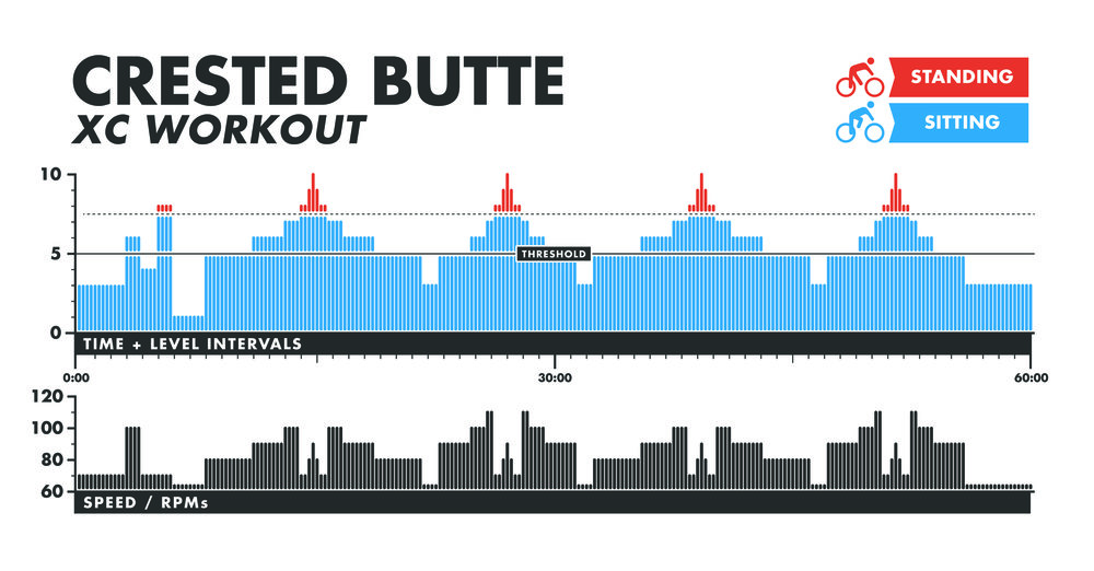 Crested Butte XC Info.jpg