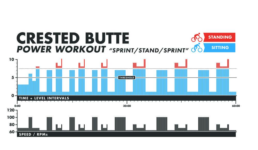 Crested Butte POWER Info.jpg