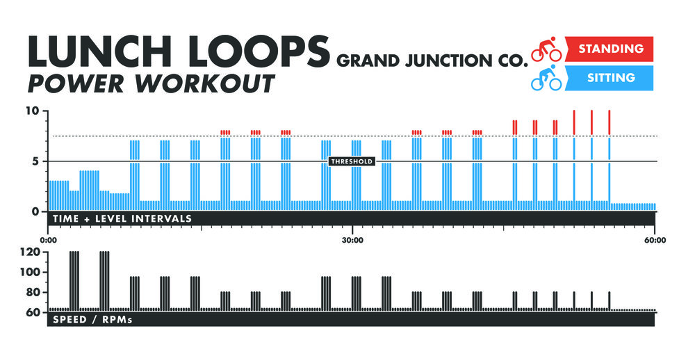 LUNCH LOOPS-Power Info-Graphic.jpg