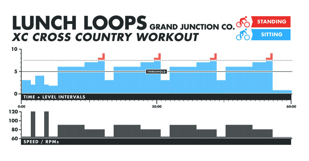 LUNCH LOOPS-XC Info-Graphic.jpg
