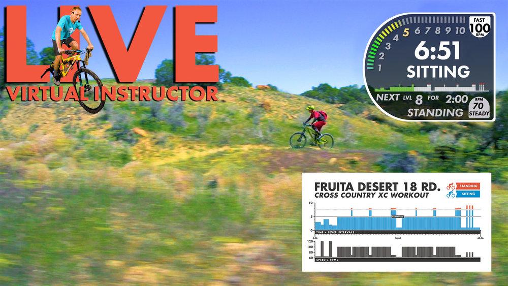 Fruita 18 Road XC Virtual Instructor W-Info Graphic.jpg