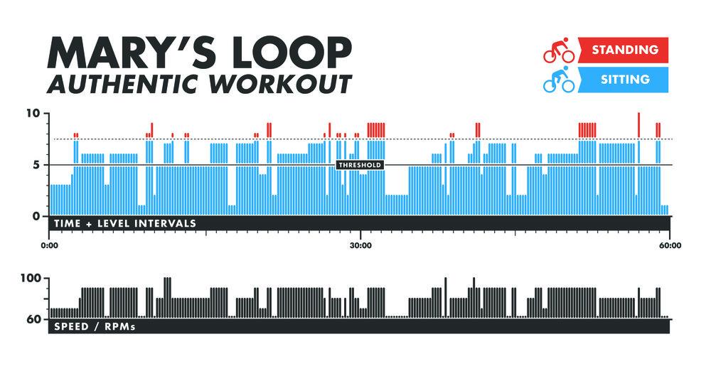 MarysLoop-Authentic Info-Graphic.jpg
