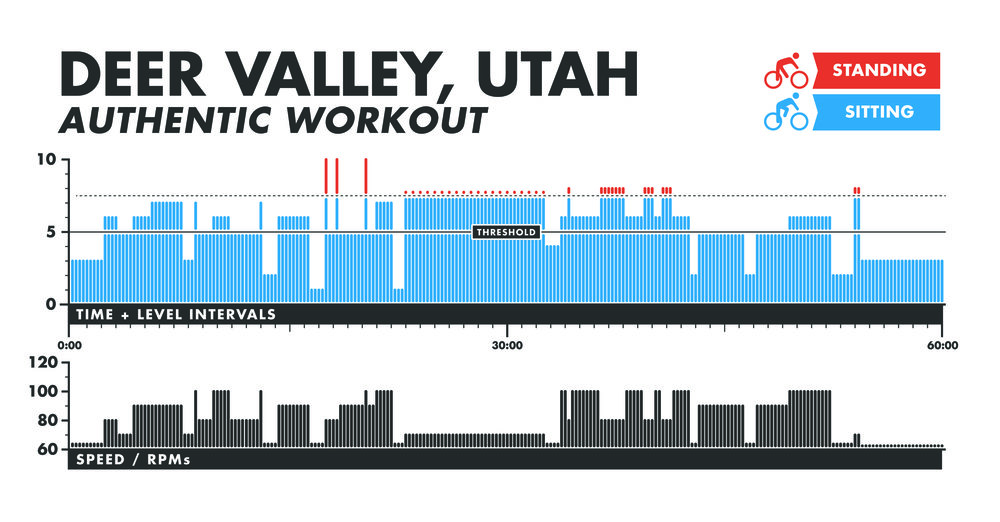 DeerValley-Authentic Info-Graphic.jpg