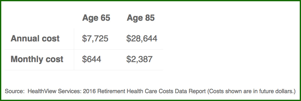 healthcare-costs-table.jpg