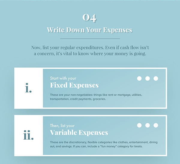 05-Budgeting-after-divorce-infographic-513-600.jpg