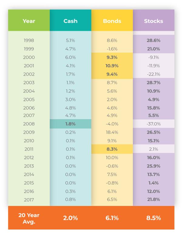 Best-Peforming-Change-Lead-Graphic.jpg