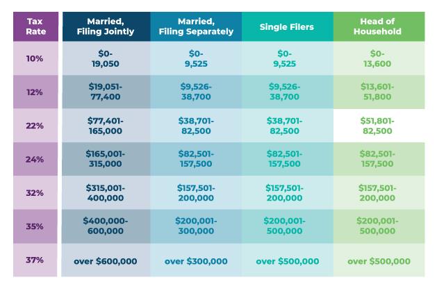 Understanding-Marginal-Income-CHART-2.jpg