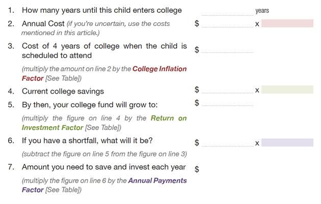 estimating-cost-of-college-WORKSHEET.jpg