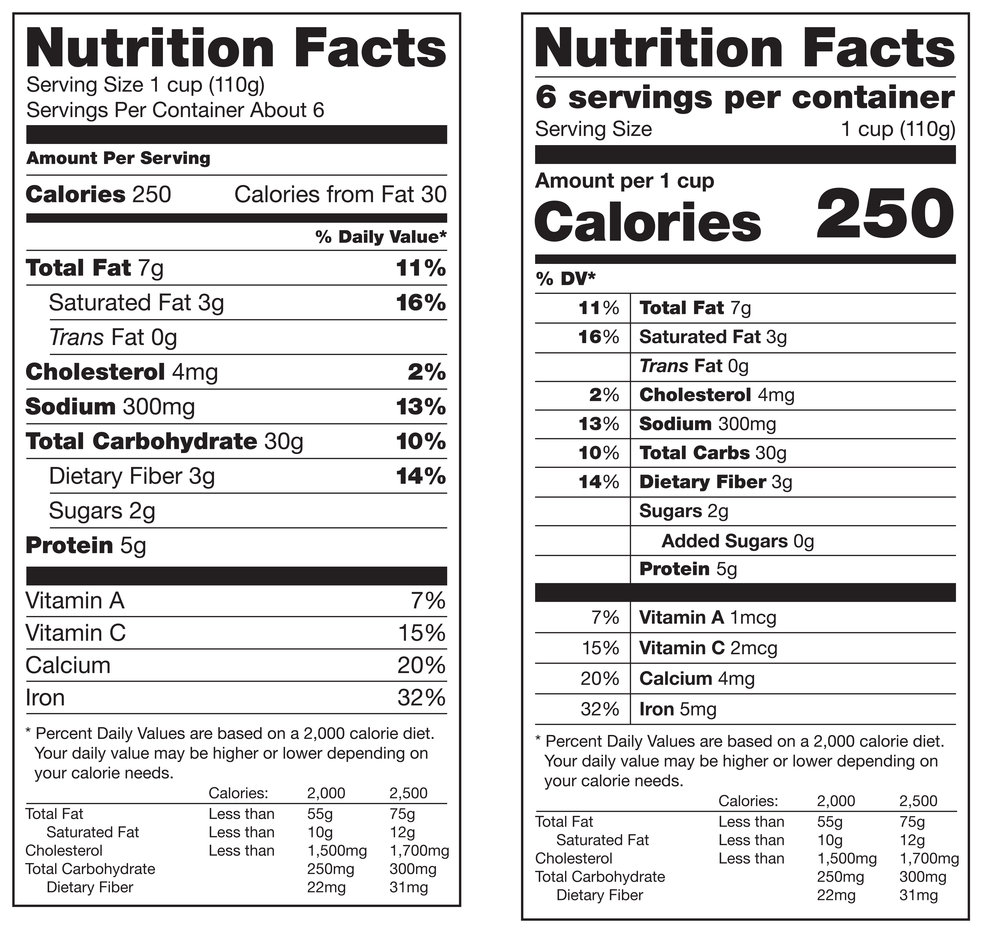 How to Read Nutrition Facts Tables 2.jpg
