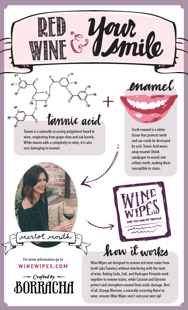 WineWipes-card.png