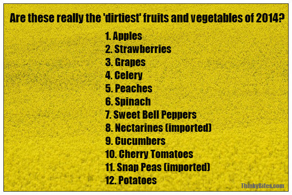 These 12 fruits and veggies topped the list of most contaminated produce in this year's Dirty Dozen list.