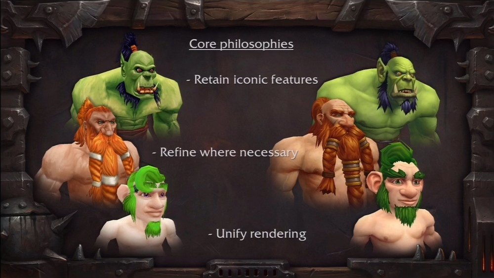 Redone character models for Orcs, Dwarves and Gnomes.
