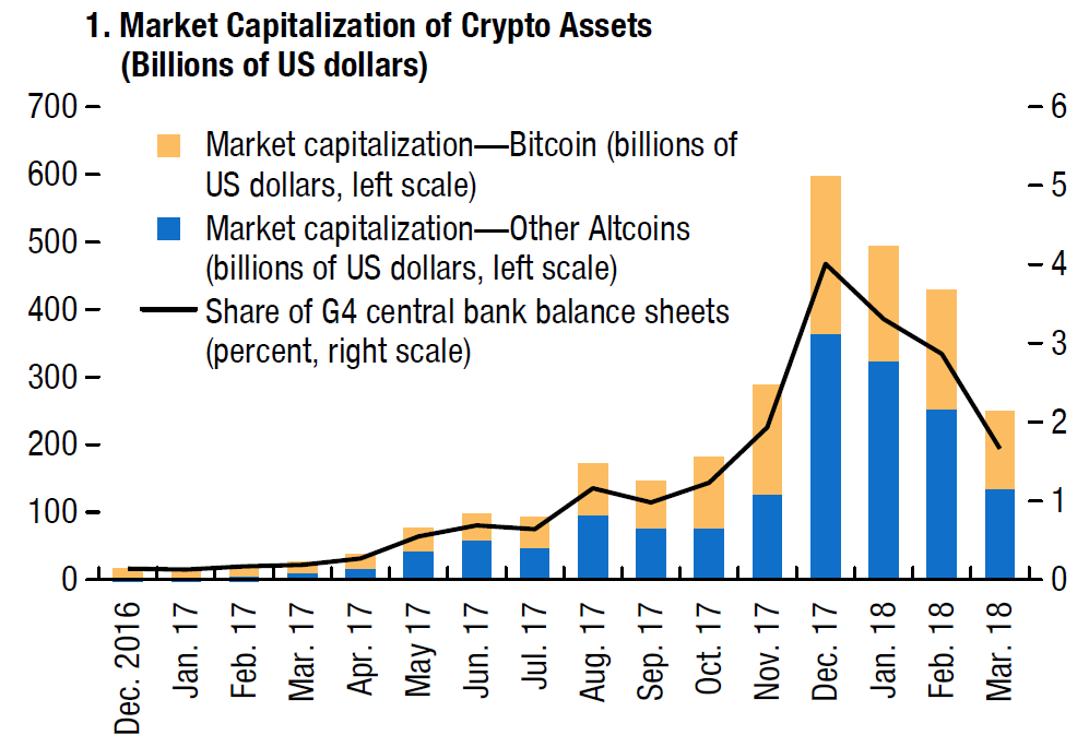 Crypto Assets 2.PNG