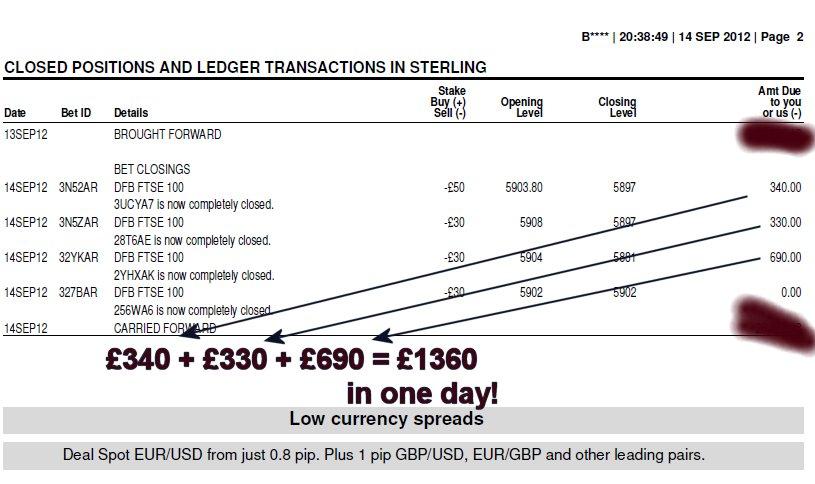 Profit Orientated Mindset Trading Image