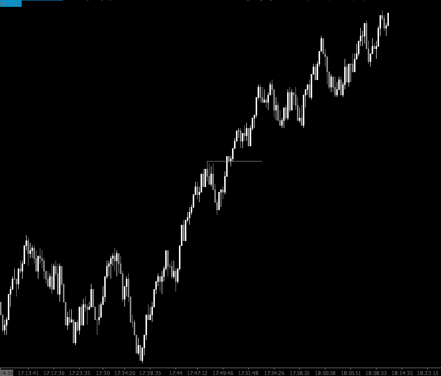 Image of Entry - Trading NQ Futures