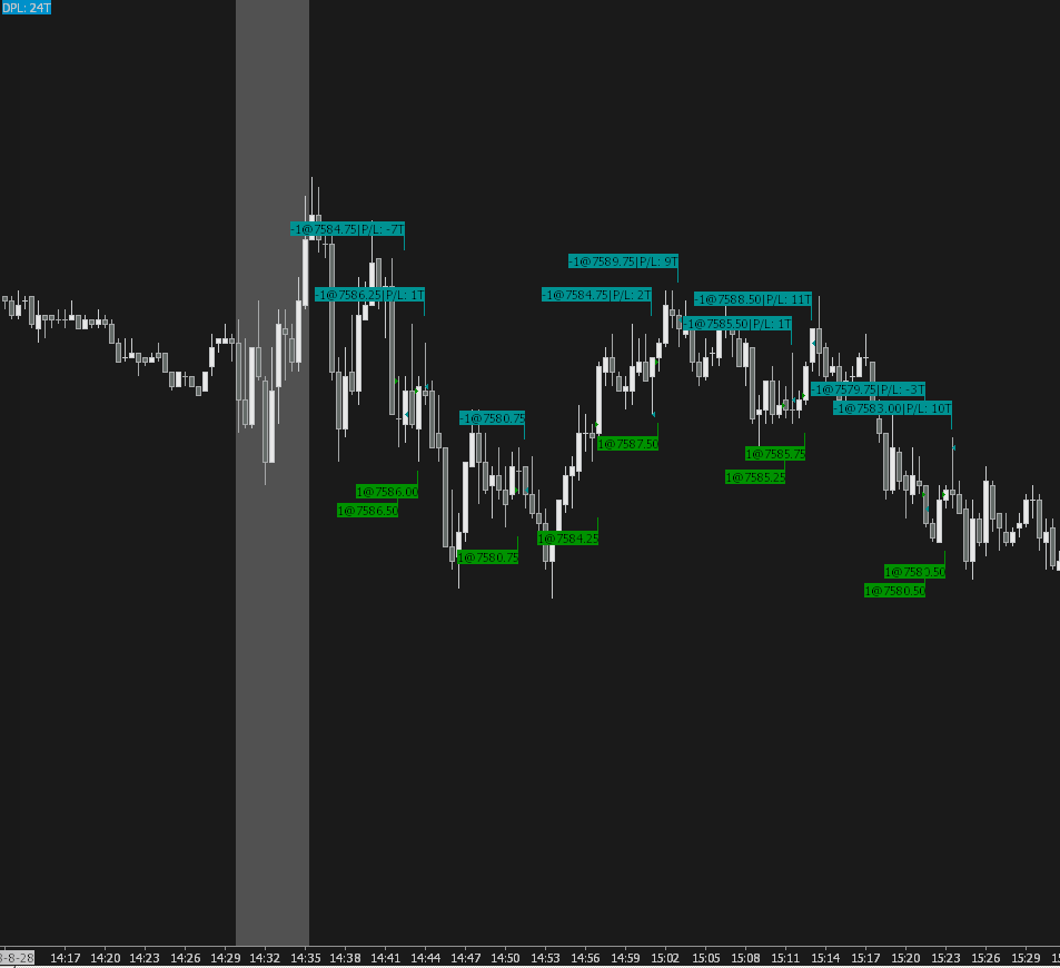 Example Trades on NQ Trading Chart Image +24