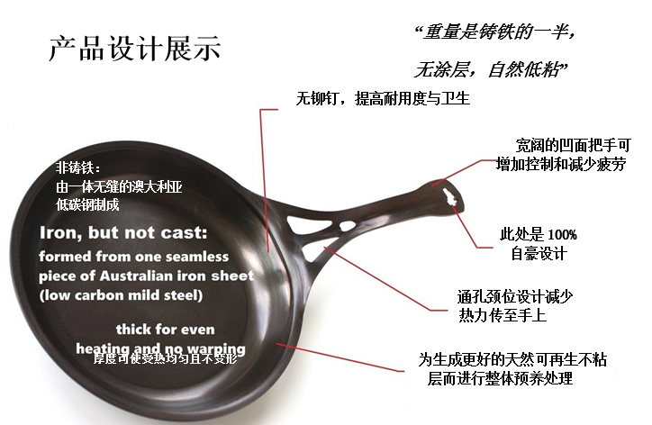 Product_Design_Chinese.png
