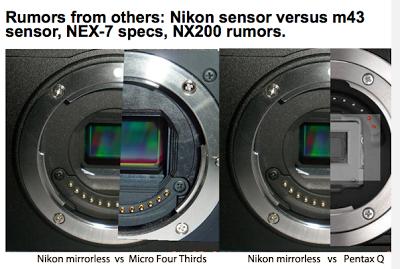 Nikon mirrorless? Sony NEX-7 is rangefinder copy? E-P3