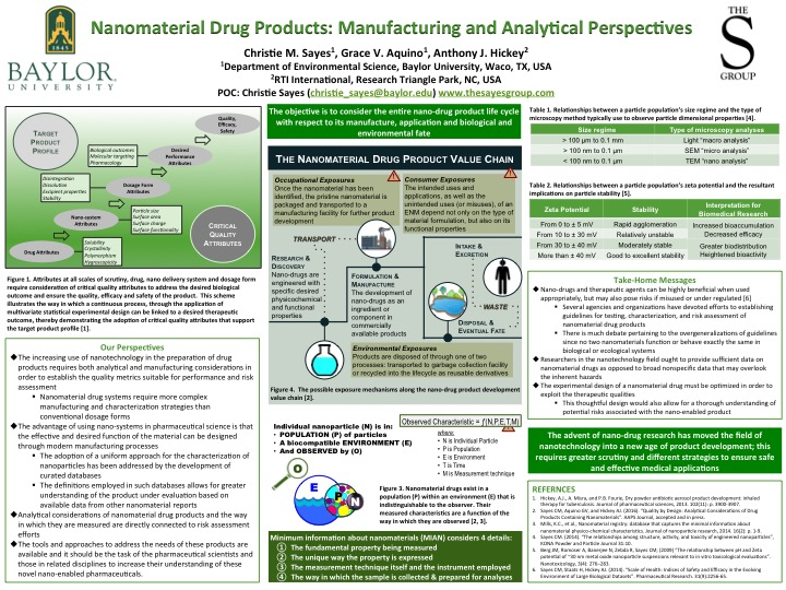 Nanomaterial Drug Products