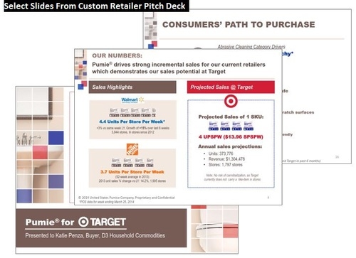 Retailer Pitch Deck Template — Select Your Template - Retail Path ...