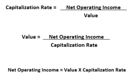 Cap Rate Image 1.png