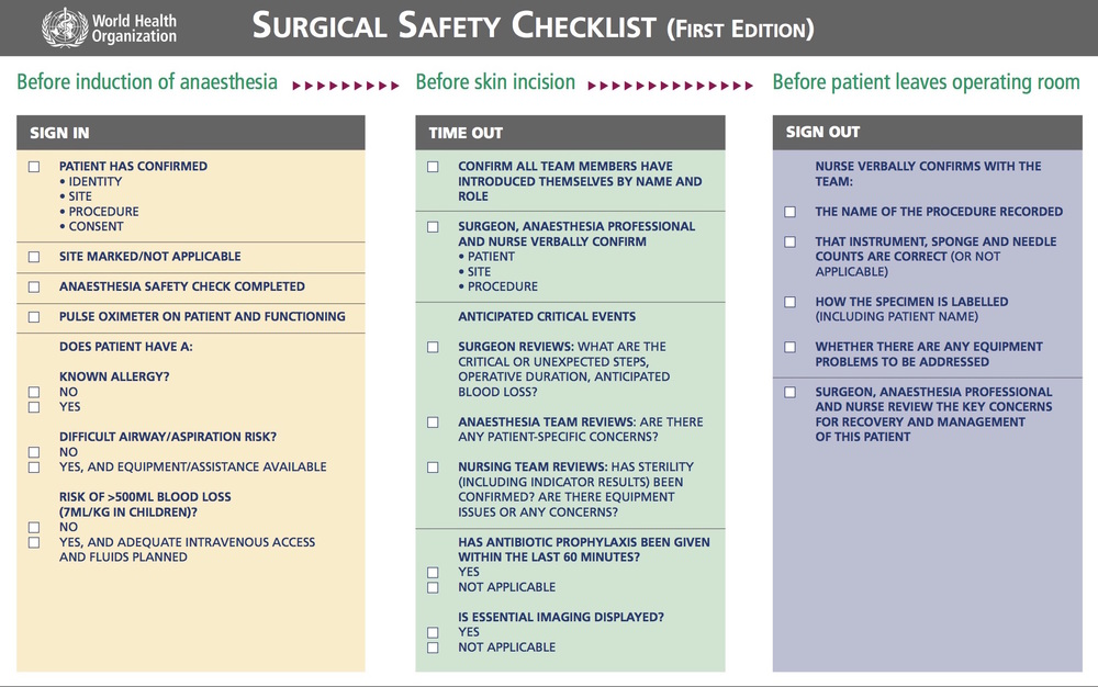 WHO Surgical Checklist
