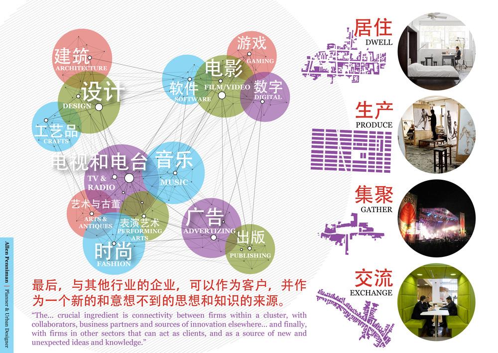 creative cluster infographic_v3-01.jpg