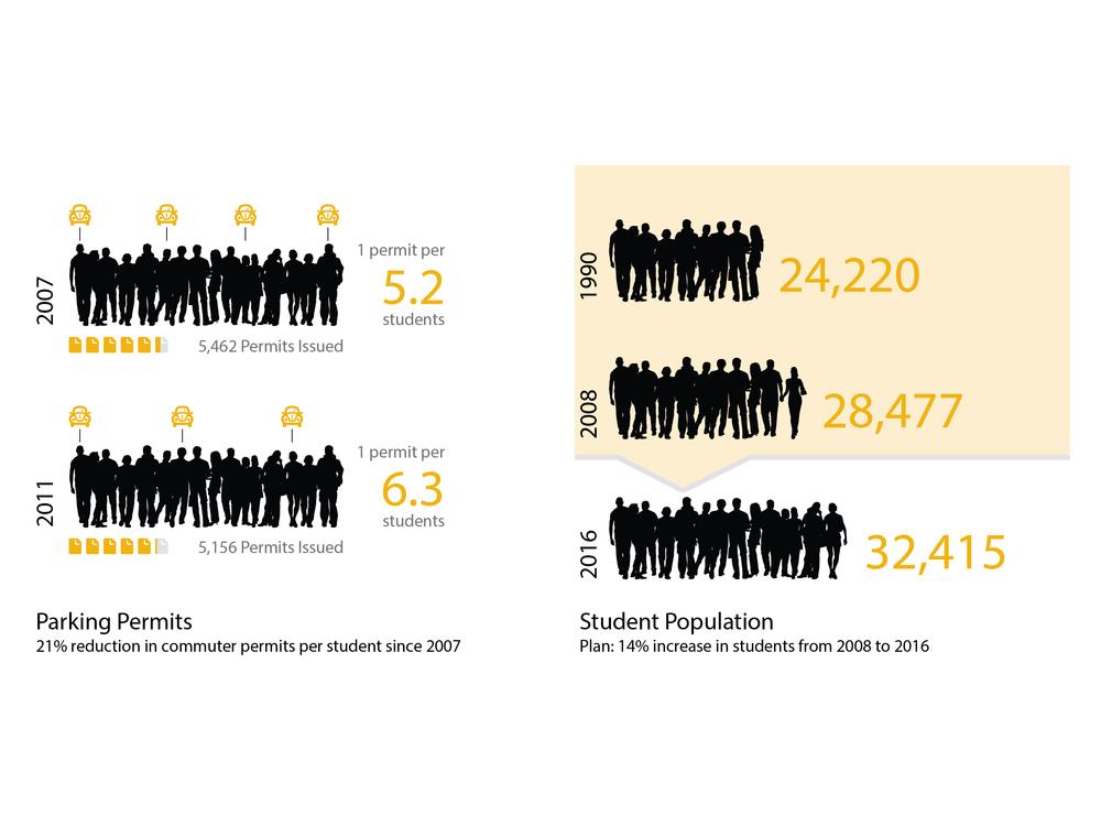 mizzou infographics5.jpg