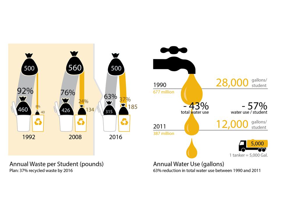 mizzou infographics4.jpg