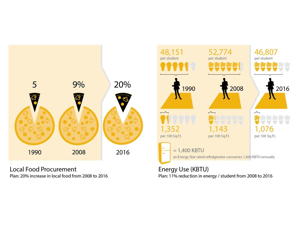 mizzou infographics3.jpg