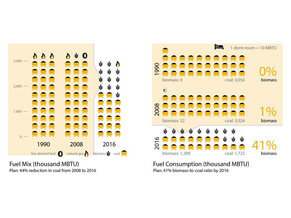 mizzou infographics2.jpg