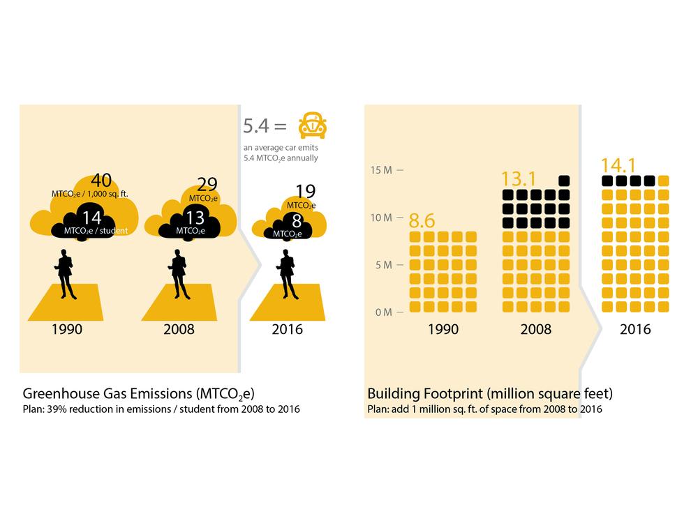 mizzou infographics.jpg