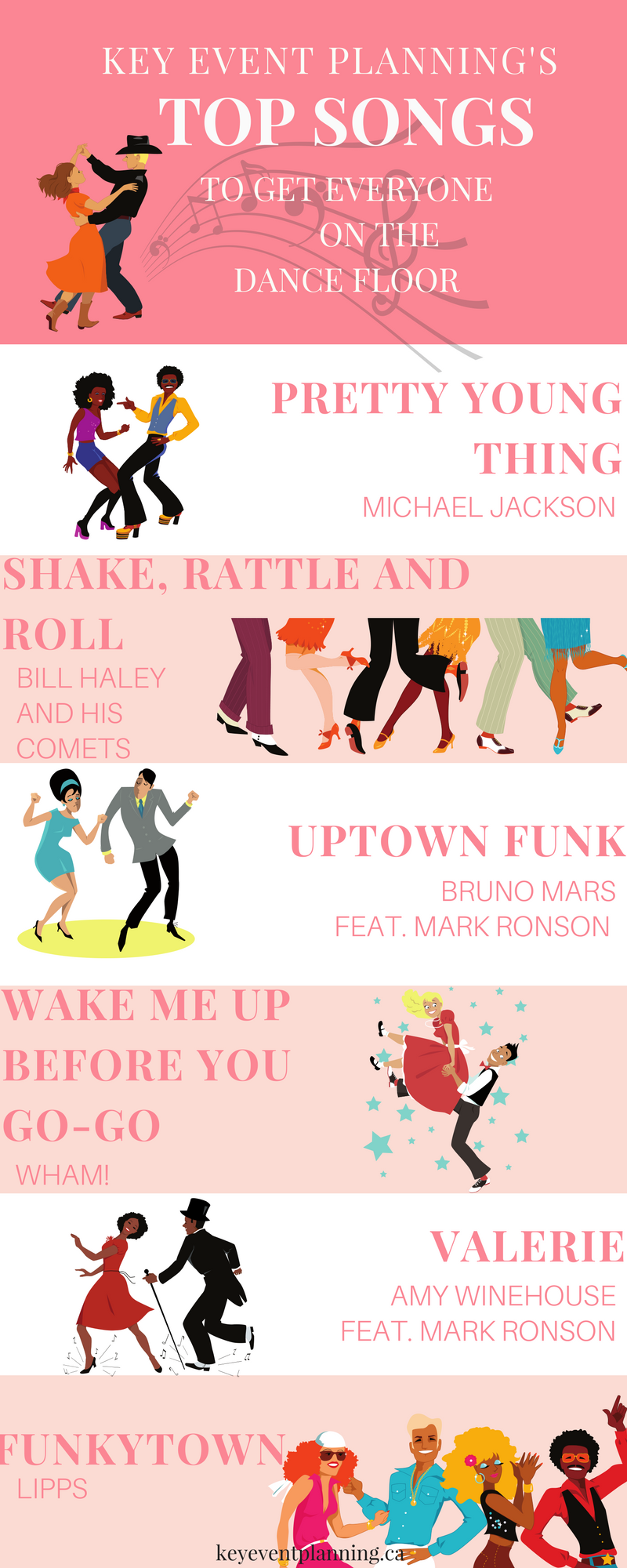 Wedding Planners Best Songs for a Packed Dance Floor