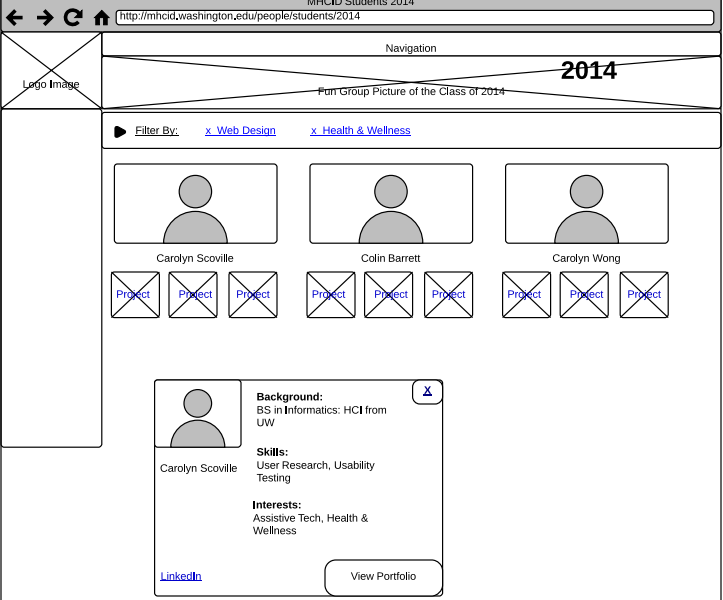 Wireframes for a gallery of student profiles