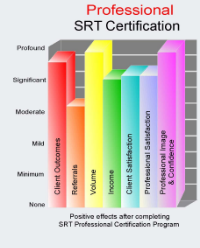 SRT Professional Effects Graph