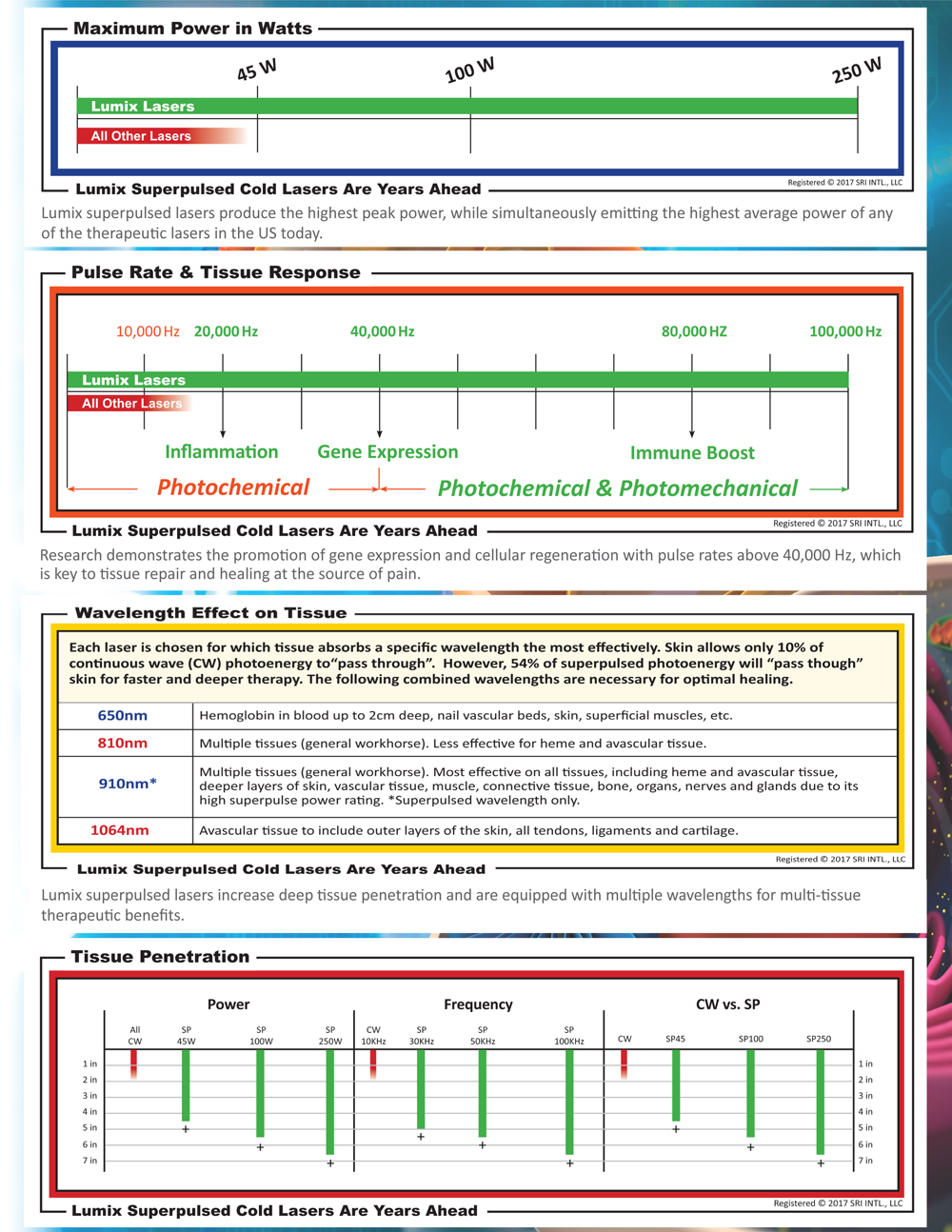 SRAPL-Laser-Facts-1.png